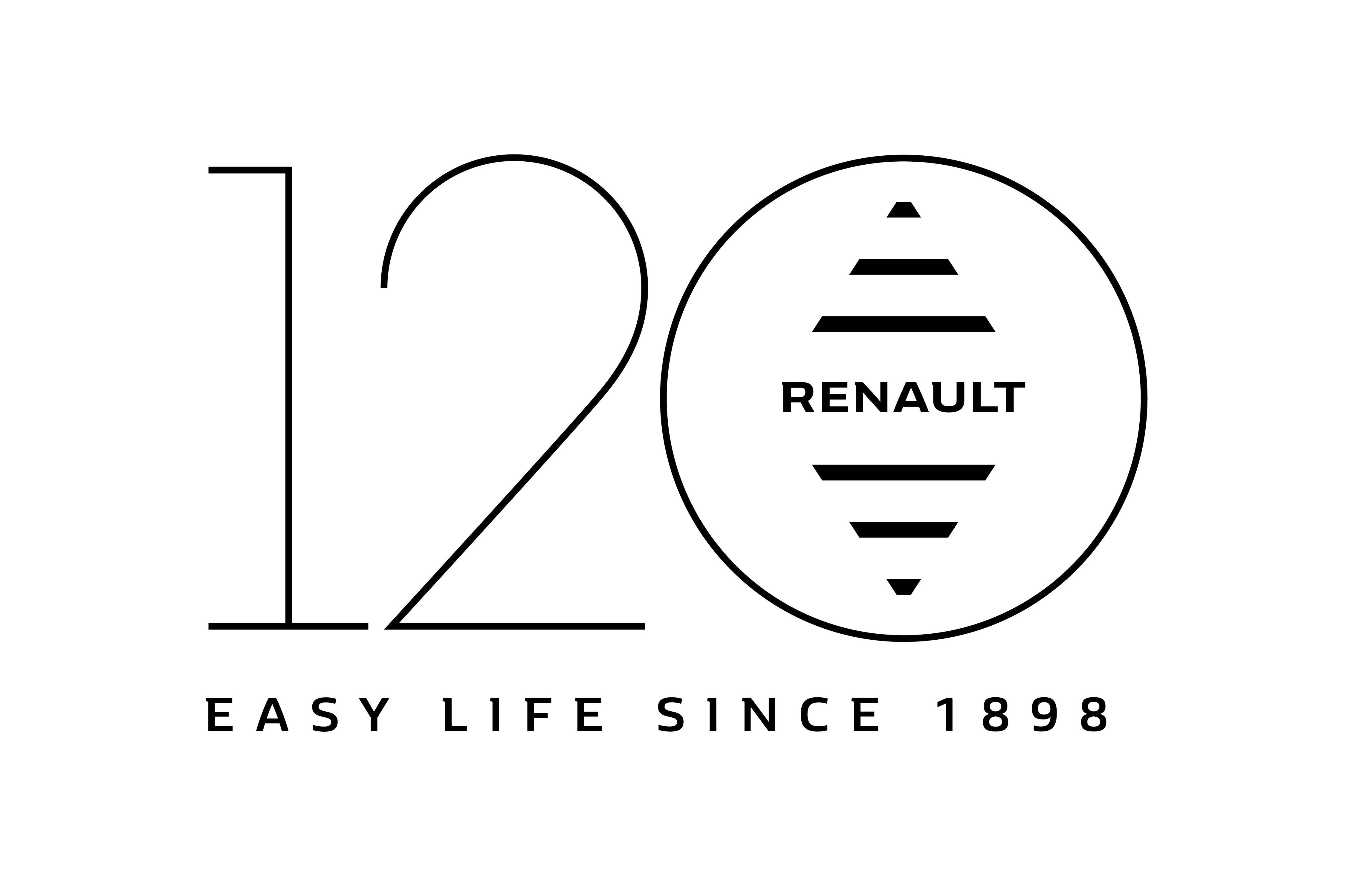r u00e9tromobile 2018  renault presenteert 120 jaar  u2018easy life u2019